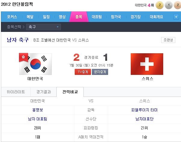 [2012 런던올림픽 B조 조별예선] 대한민국 vs 스위스