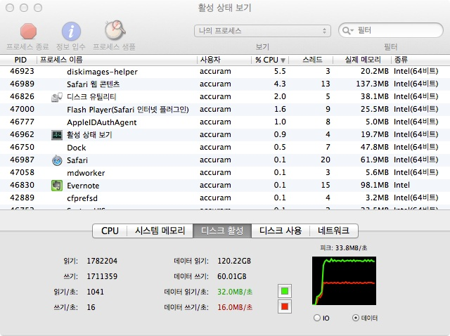 Mac OS X Mountain Lion 설치 디스크 만들기 - ..