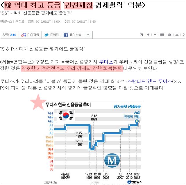 무디스 한국 신용등급 전망 상향조정 다음 뉴스 기사..