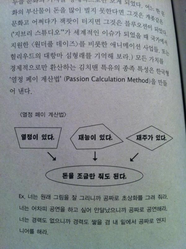 한국인의 열정 페이 계산법