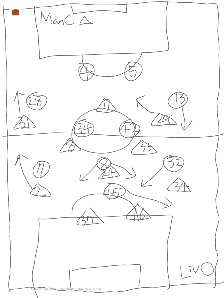 12/13 프리미어리그 리버풀 vs 맨체스터 시티