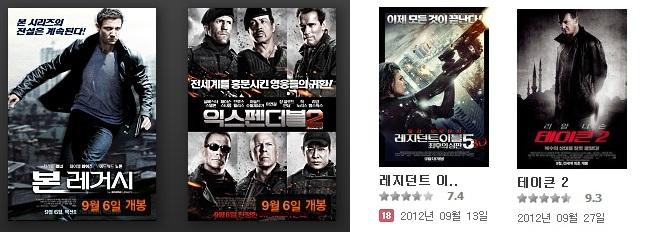 액션 블록버스터 4종세트, 본레거시·익스펜더블..