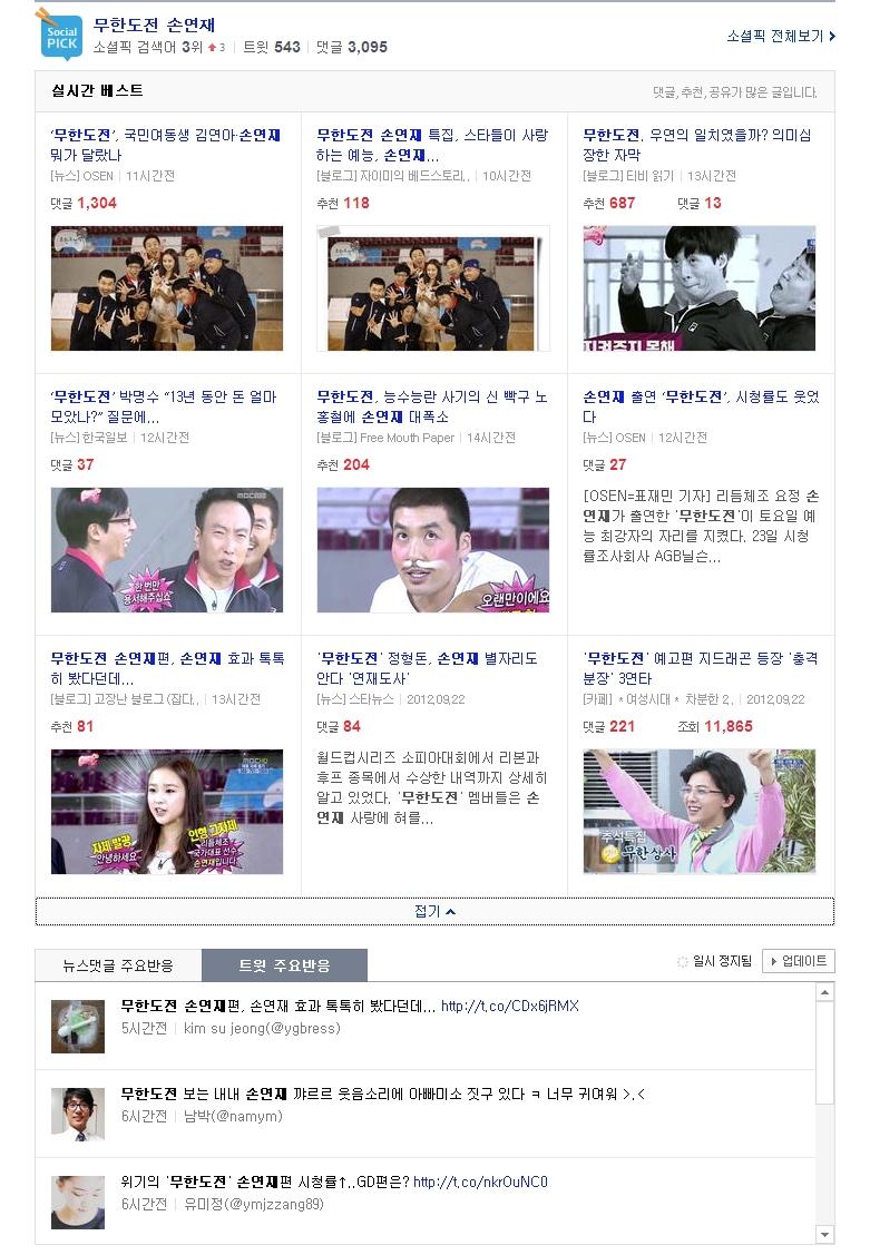 <소셜픽> 이슈검색서비스 검색어 순위 연예 1위 - ..
