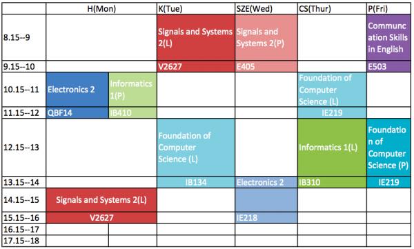Timetable of Budapest University