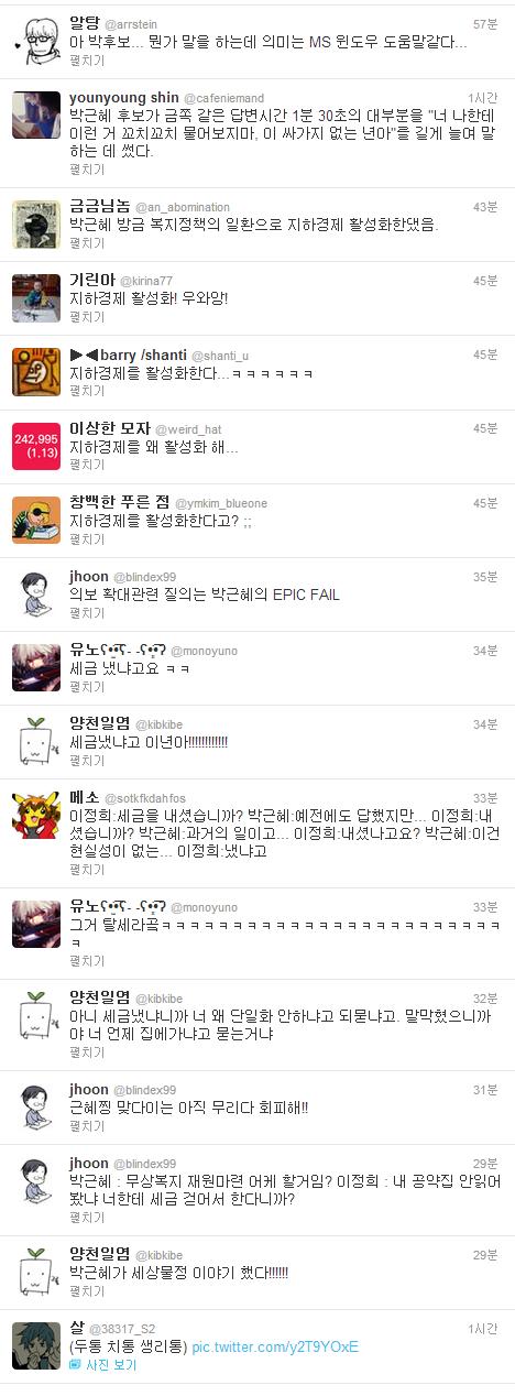 2차 대선후보 토론 트위터 반응