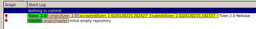 [Tizen] 타이젠 2.0 정식 버전 git은 tizen_2.0..