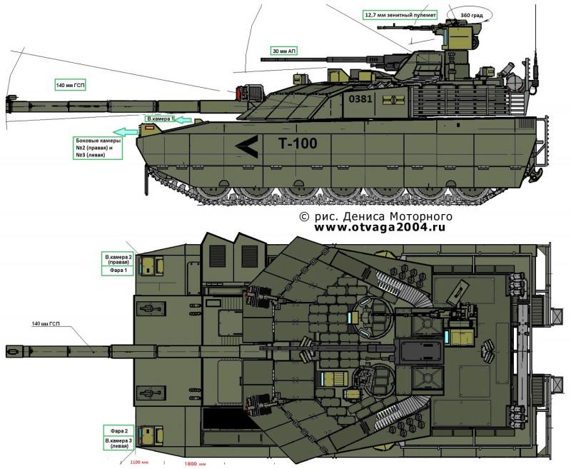 키예프의 어느 분이 만든 우크라이나의 미래 전차 T-1..