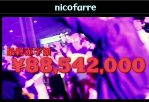 올해 '니코니코 초회의2' 적자액은 8854만 2000엔