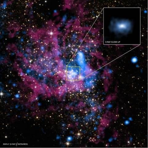NASA - 별을 삼키지 않는 블랙홀 발견 - 중력감소의..