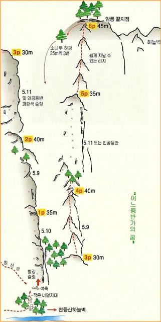천등산 릿지 등반