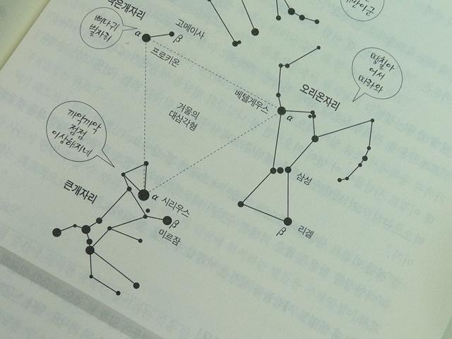 겨울철 별자리, 큰개자리(Canis Major)와 시..