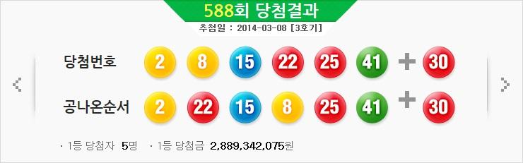 로또번호 생성 프로그램 사이트 추천~!!