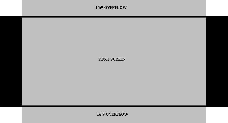 겨울왕국(Frozen) BD판에는 문제가 있다.