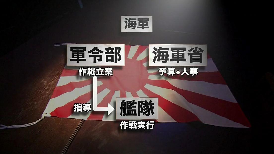 NHK 스페셜, 일본 해군 400시간의 증언 제1회「개전..
