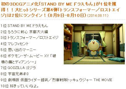 3D CG 애니메이션 영화 'STAND BY ME 도라에몽'..