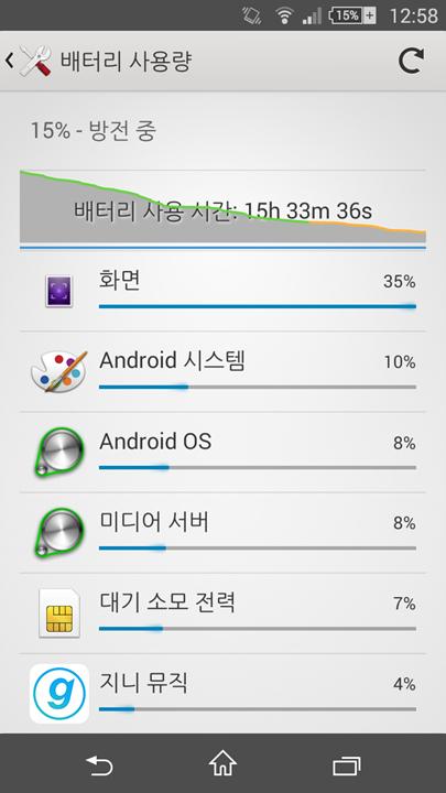 Sony Xperia Z3 Compact 간단 사용기 (각종 악..