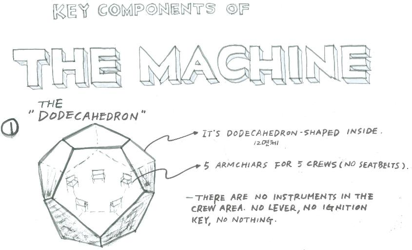 The Machine from <Contact>