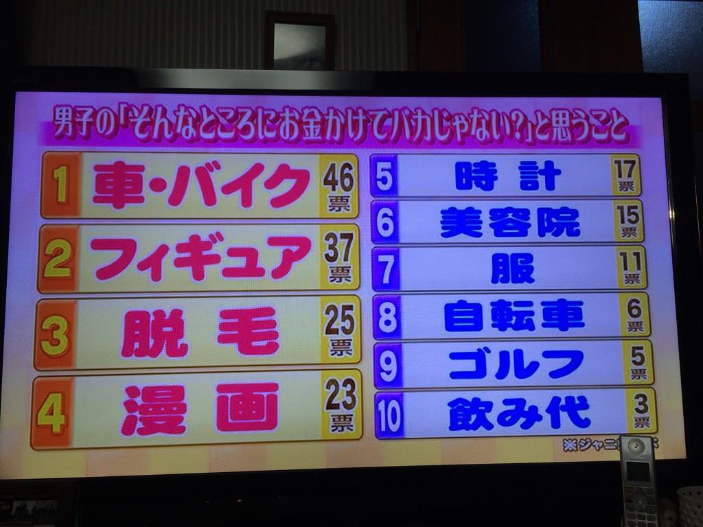 일본의 방송 프로그램, '남자들이 돈을 쓰는 일중에..