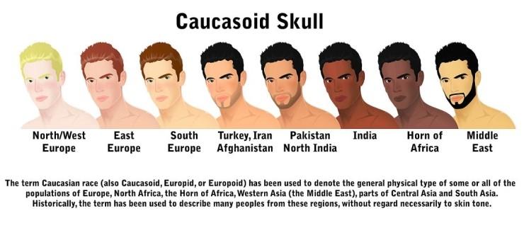 코카소이드 인종 지역별 피부색