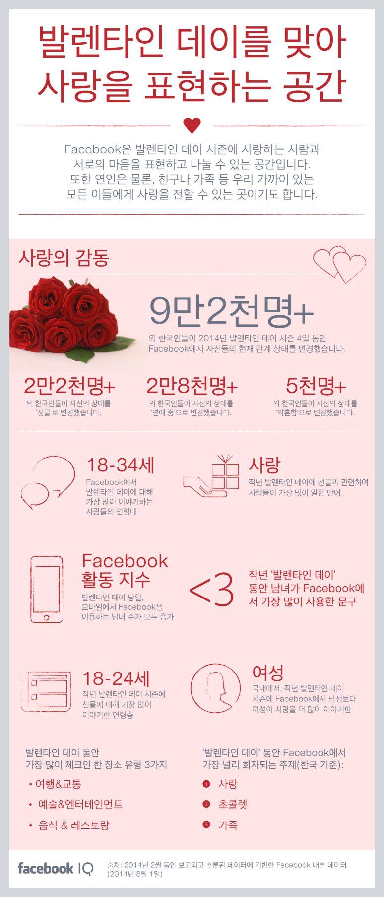 GeeK들을 위한 디지털 발렌타인 데이 선물
