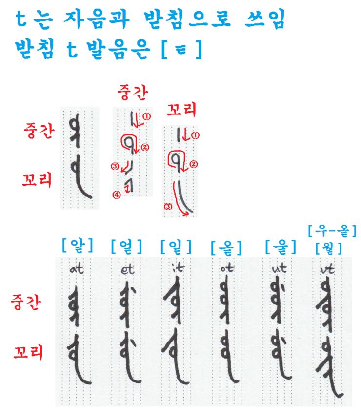 만주문자 쉽게 배우기(22) - 받침 t [ㅌ]