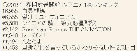 2015년 4월 신작 애니메이션 블루레이 & DVD 제 1권..