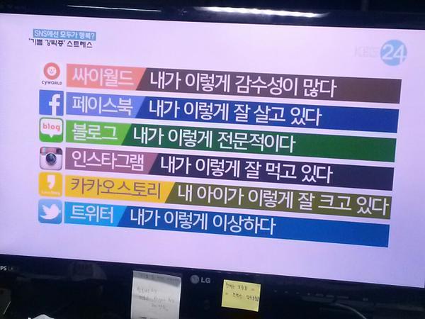 뉴스의 SNS평가