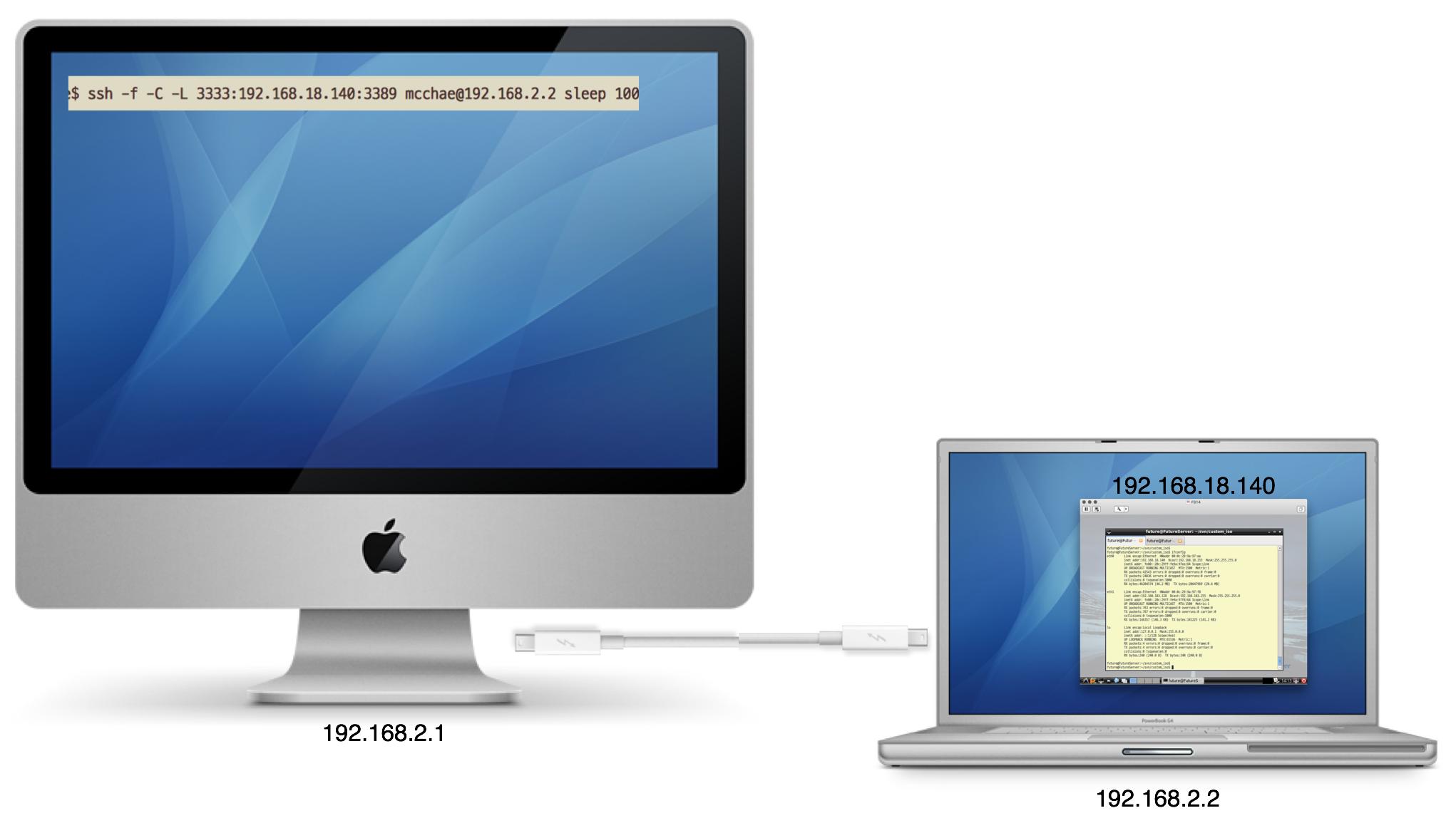 Mac과 Mac을 썬더볼트 브리지로 인터넷 공유 시 ..