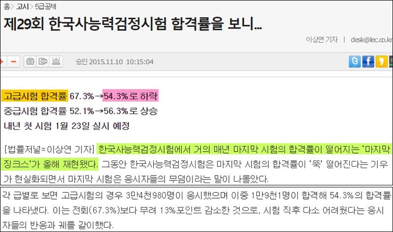 한국사능력검정시험 1급 일주일만에 합격하기(40시..