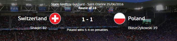 유로 2016 16강 스위스 vs 폴란드