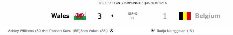 유로 2016 8강 웨일즈 vs 벨기에