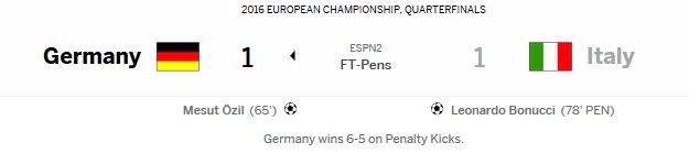 유로 2016 8강 독일 vs 이탈리아