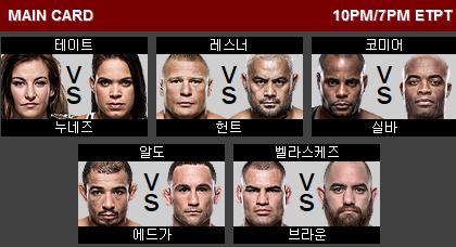 UFC 200 대진 코미어-존 존스 경기 변경