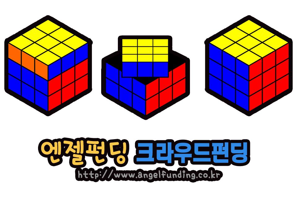 크라우드펀딩을 통한 SNS홍보는 재밌어야 한다.