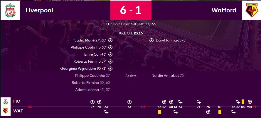 2016/17 EPL 11R 리버풀 vs 왓포드