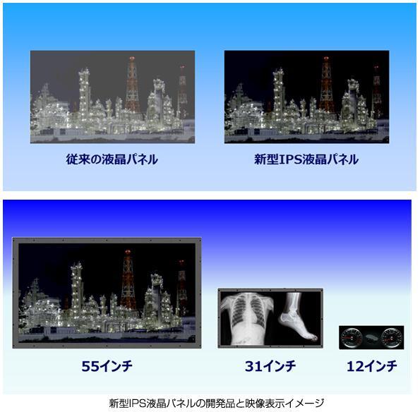 파나소닉 메가컨트라스트 LCD를 발표하다.