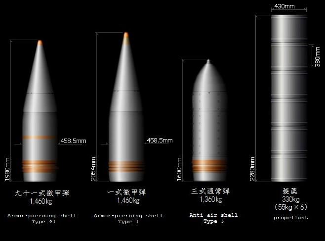 전함 포탄 크기 관련해서