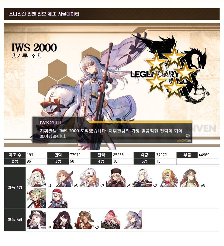 [소녀전선] PRODUCE IWS 2000 SIMULATION