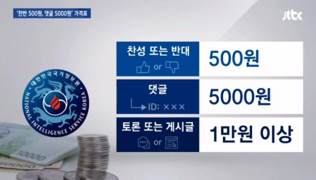 국정원 댓글부대 알바 가격표와 ID 3,500개 신원 파악
