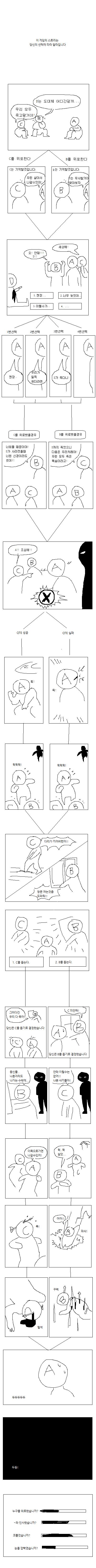 선택지 있는 게임의 특징