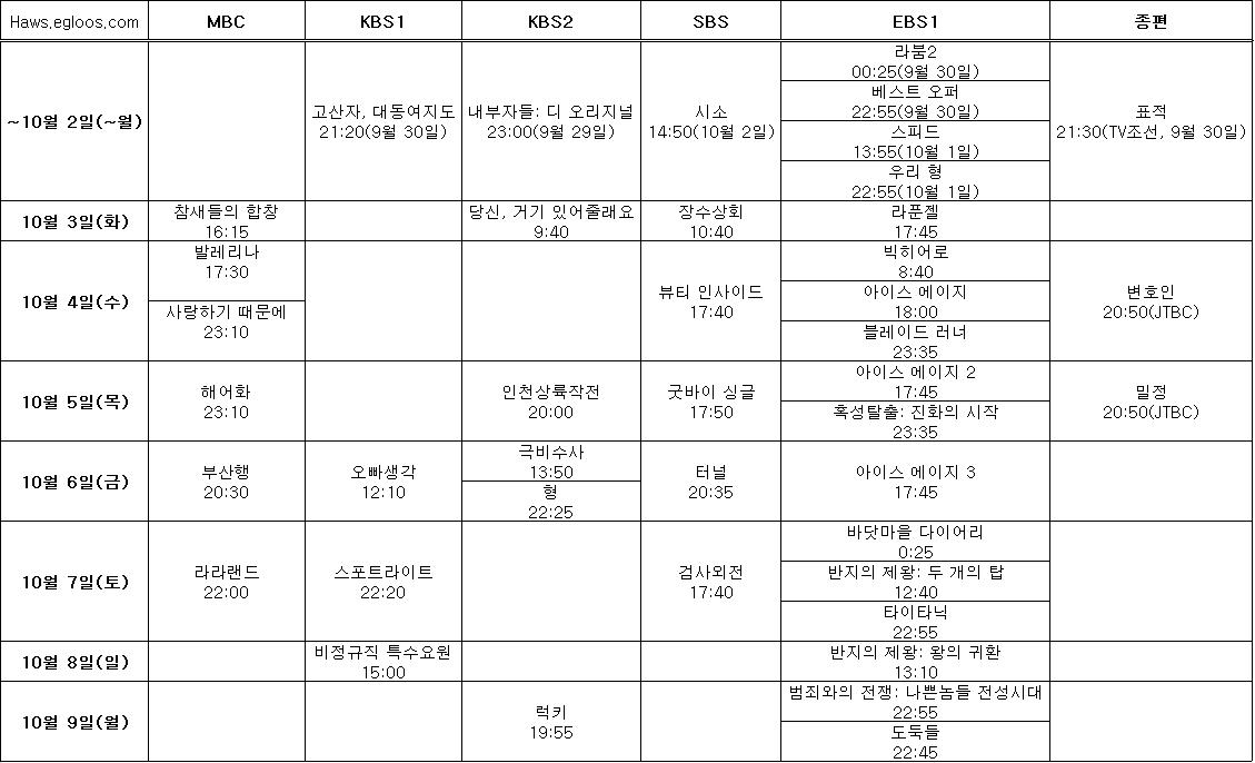 2017 추석특선영화 편성표
