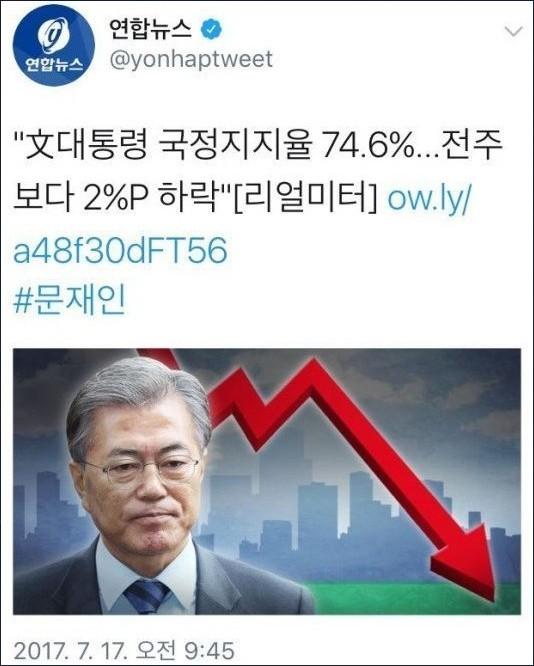 대통령 지지율 따라 춤추는 연합뉴스 그래픽