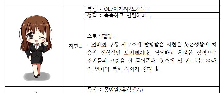 [일톡] 연말 보고서 크러쉬-