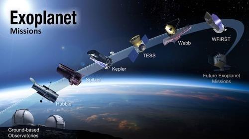 NASA, 외계 고등생명체 `기술적 흔적` 찾기 ..