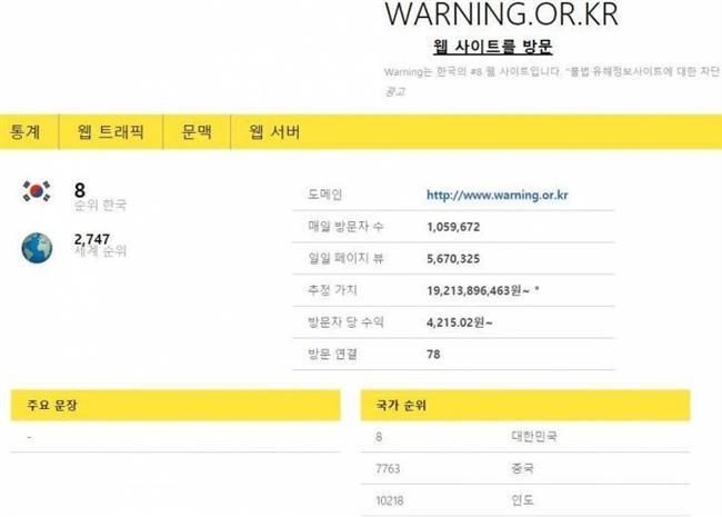 200억 가치를 가진 한국 사이트