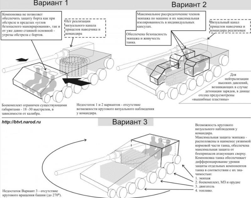 무인포탑 전차의 종류