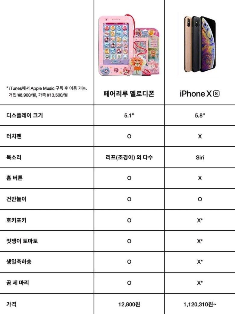 아이폰 Xs 의 새로운 대항마