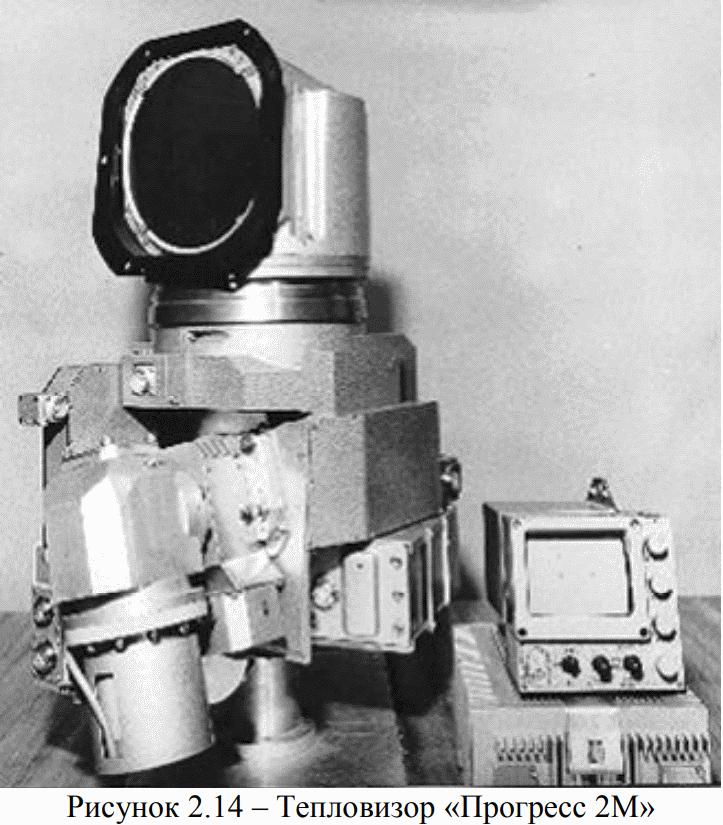 잊혀진 소련 열상 '프로그레스 2M'