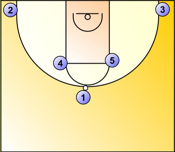 필리 3 : 3 게임의 비밀. 혼즈 셋
