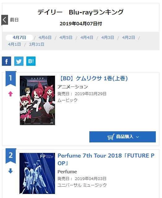 케무리쿠사 BD 1권 오리콘 랭킹 또 다시 1위 달성!!